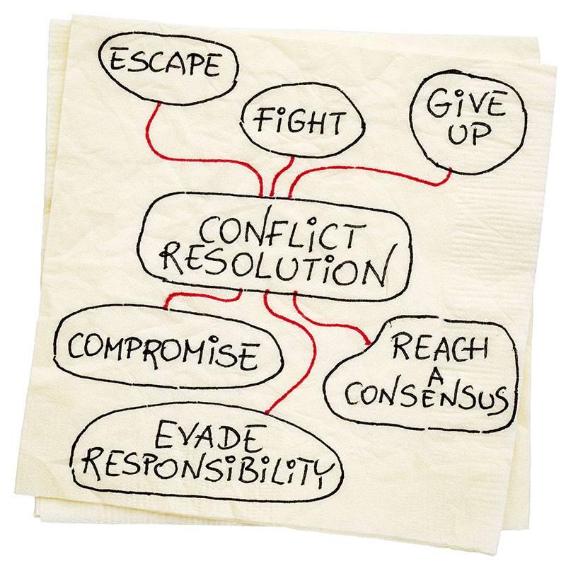 Conflict Resolution Dallas TX
